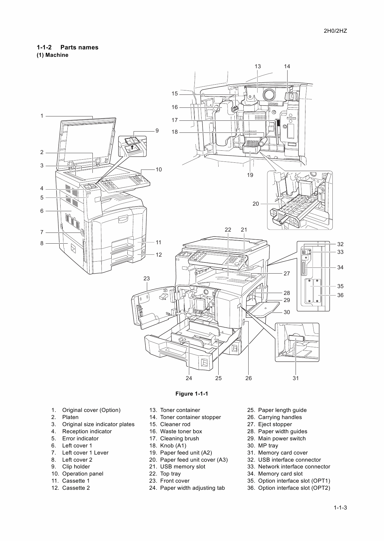 KYOCERA Copier KM-2560 3060 Service Manual-2
